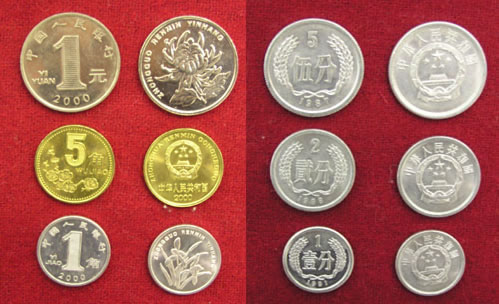 Chinese Currency China Tours